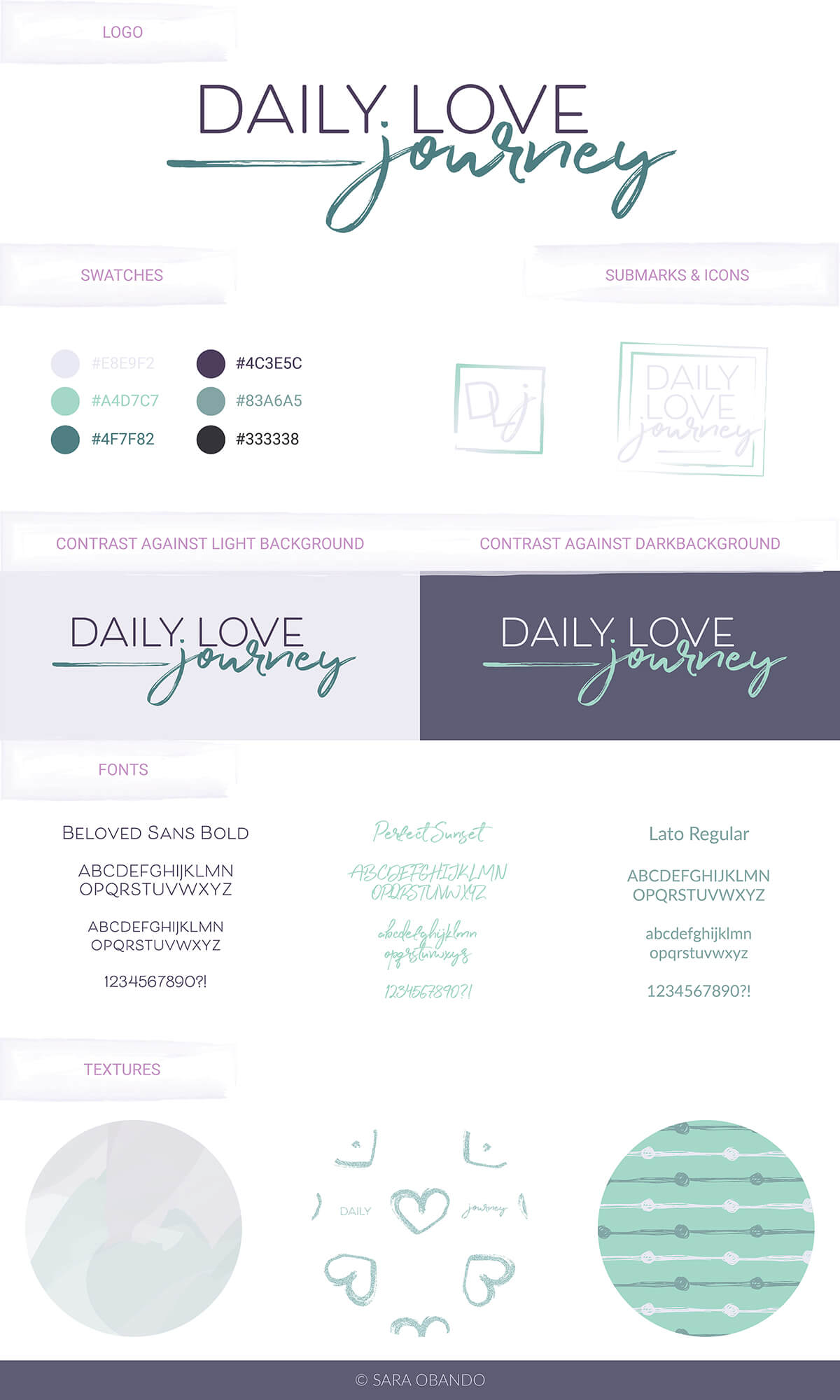 Daily Love Journey Brandboard