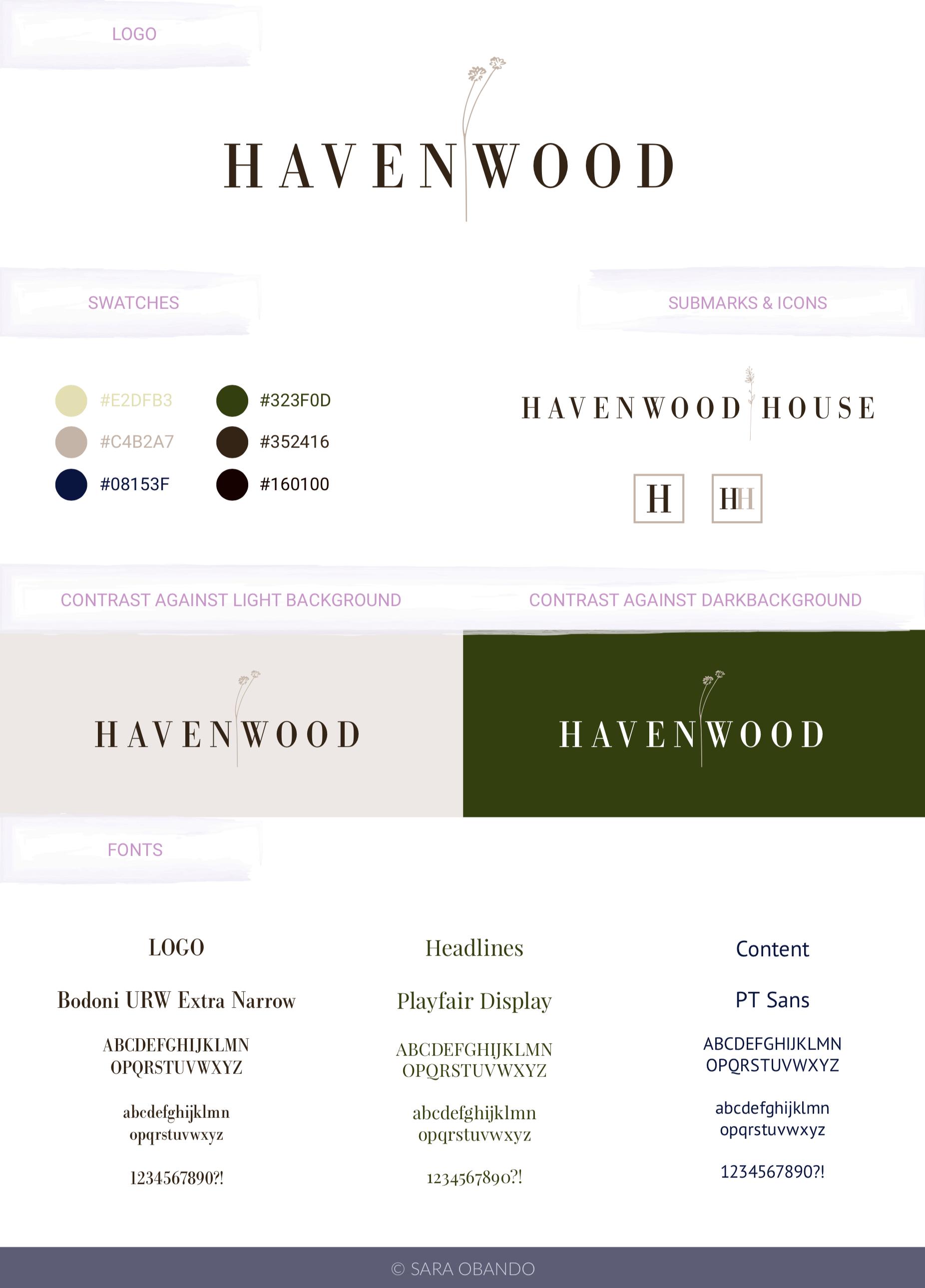 Havenwood Brandboard