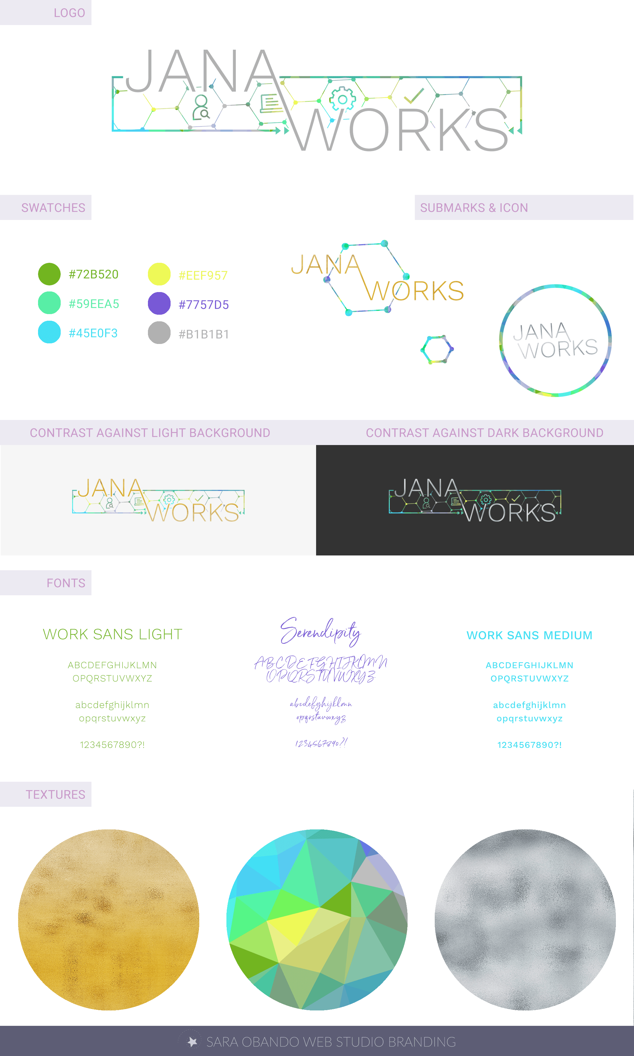 Jana Works Brand Board